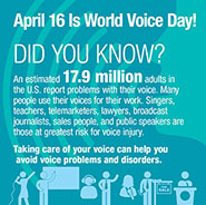 Celebrate World Voice Day Infographic