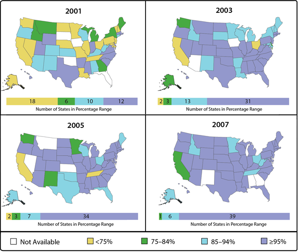Chart showing newborn hearing screening rates for all 50 states in 2001, 2003, 2005, and 2007. Follow the text version link for data.