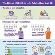Infographic on the sense of smell targeting adults over 40